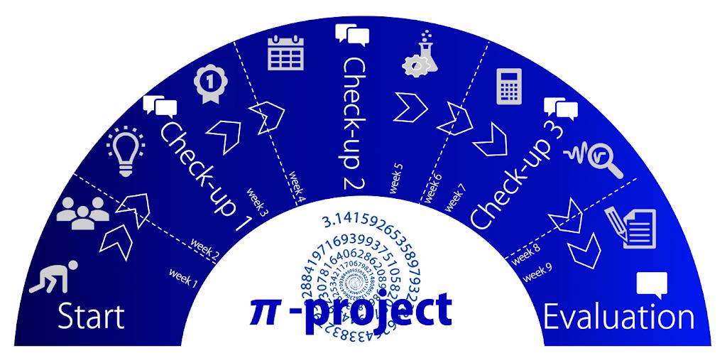 Good Practice 4: Samenwerkend leren met het Pi-project
