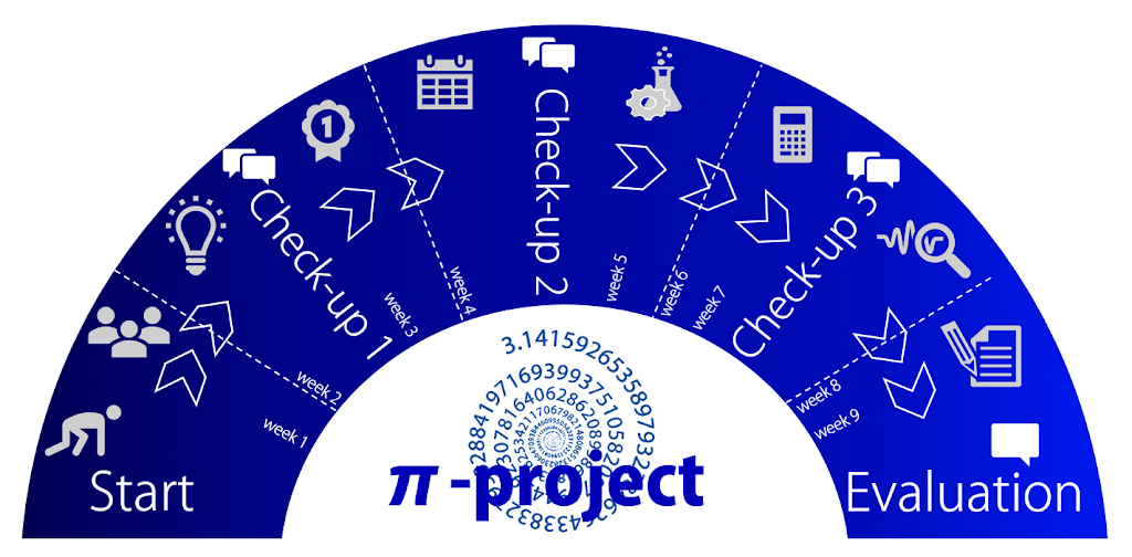 Good practice 4: Collaborative learning with the Pi-project