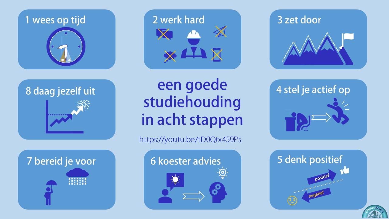 Een goede studiehouding in acht stappen